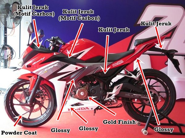 Detail All New Honda CBR 150R 2016