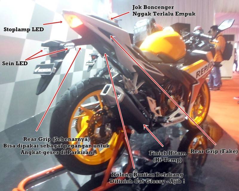 Detail All New Honda CBR 150R Terbaru 2016
